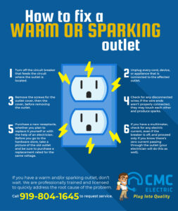 How to Fix Warm or Sparking Outlet